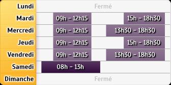 Horaires Crédit Agricole Meschers-Sur-Gironde