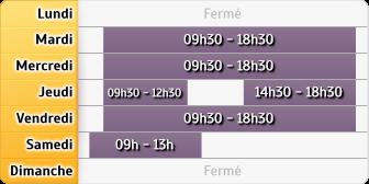 Horaires Crédit Agricole Clermont Flaubert