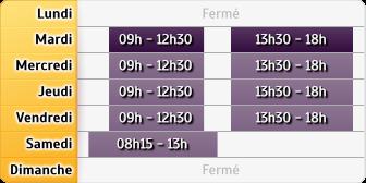 Horaires Crédit Agricole Toulon - la Serinette