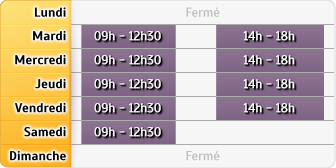 Horaires Crédit Agricole Cognac (centre D'Affaires Entreprises)