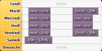 Horaires Crédit Agricole Brétignolles-Sur-Mer