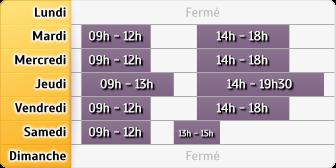 Horaires Crédit Agricole Villers Bretonneux