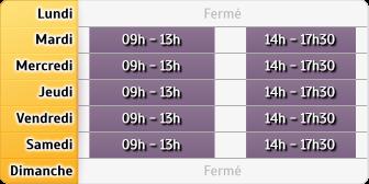 Horaires du Crédit Agricole Andernos - Andernos-les-Bains, 19, Avenue De Bordeaux