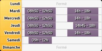 Horaires du Crédit Agricole Desertines - Désertines, 15, Rue Jacques Pennichon