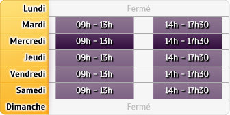 Horaires Crédit Agricole Ambares - Ambarès-et-Lagrave