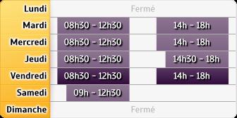 Horaires Crédit Agricole Saint Germain Lembron