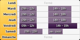 Horaires du Crédit Agricole Peronne, 15 - 17 Place Louis Daudre
