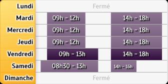 Horaires du Crédit Agricole La Ferte Sous Jouarre, 45, Rue de Chamigny