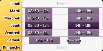 Horaires Crédit Agricole - Ailly-sur-Noye