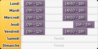 Horaires Crédit Agricole Mulhouse - Sinne