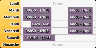 Horaires Crédit Agricole Aix Pont de L'Arc - Aix-en-Provence