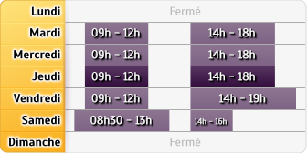 Horaires du Crédit Agricole Lagny Gare, 7, rue du Maréchal Foch