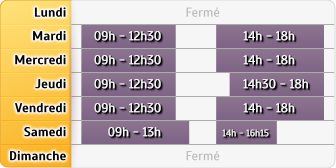 Horaires Crédit Agricole Canisy