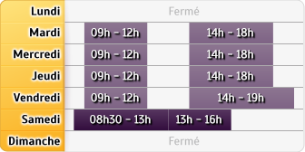 Horaires Crédit Agricole Pontault Combault de Gaulle