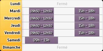 Horaires Crédit Agricole - Alençon