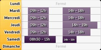 Horaires Crédit Agricole St Pierre Les Nemours