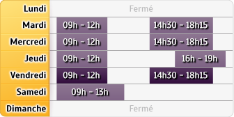 Horaires Crédit Agricole Rambervillers