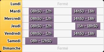 Horaires Crédit Agricole - Bourg-de-Péage