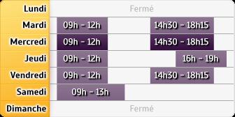 Horaires Crédit Agricole Epinal - Champ du Pin