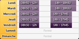 Horaires Crédit Agricole Blois Entreprises
