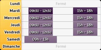 Horaires du Crédit Agricole Chateau du Loir, 5, Place de l'Hotel de Ville