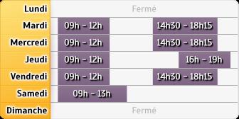Horaires du Crédit Agricole Nomexy, 84, rue d'Alsace B.P. 19