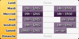 Horaires Crédit Agricole Le Puy Place du Plot