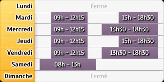 Horaires Crédit Agricole La Rochelle Les Minimes