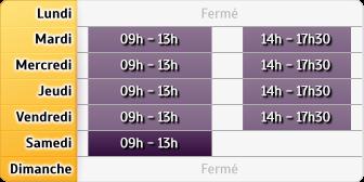 Horaires Crédit Agricole - Château-Gontier