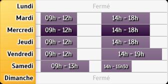 Horaires Crédit Agricole Beauvais Centre