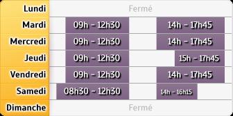 Horaires Crédit Agricole Chazelles Sur Lyon
