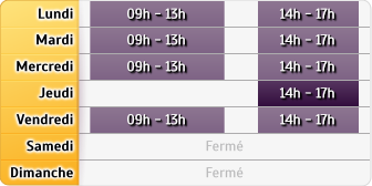 Horaires Maif - Angouleme