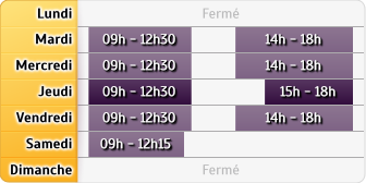 Horaires Credit Mutuel - Angers