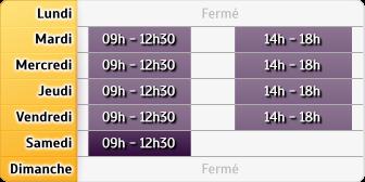 Horaires du Crédit Agricole Angouleme Champ de Mars, 27, rue René Goscinny