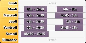 Horaires du Crédit Agricole Belz, 35, Rue du Docteur Laennec