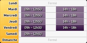 Horaires du Crédit Agricole Blanzac, 1, Route de Brossac