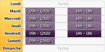 Horaires du Crédit Agricole Angouleme Saint Cybard, 111, rue de Saintes