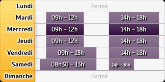 Horaires du Crédit Agricole La Ferte Gaucher, 4, Place du General de Gaulle