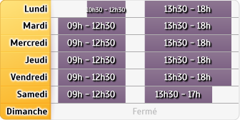 Horaires AXA Assurances - Cabinet Bailly - Langres