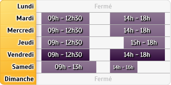 Horaires LCL Mennecy