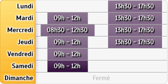 Horaires Allianz - Valence St Peray