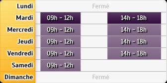 Horaires Allianz - Chantilly