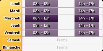 Horaires du Allianz - P3a Paris Normandie, 60, Quai Georges Raverat