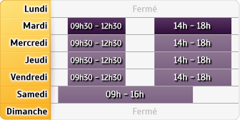 Horaires Allianz - Chatillon