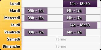 Horaires Allianz - Lorient Dupleix