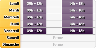 Horaires Allianz - Chagny