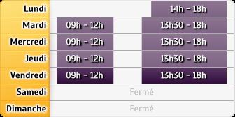 Horaires Allianz - Belfort