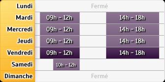 Horaires Allianz - Valence D'Agen