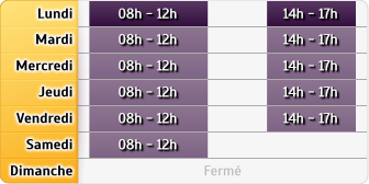 Horaires Allianz - Villers Bretonneux