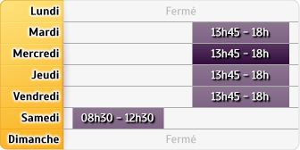 Horaires Allianz - Chateaubriant